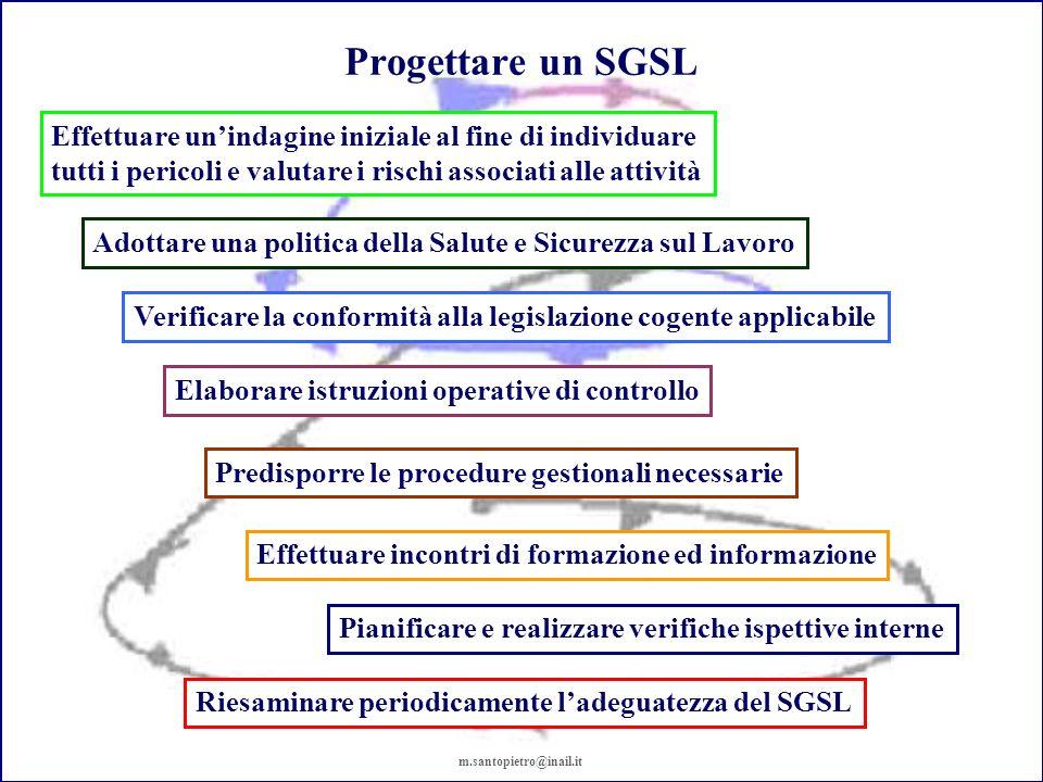 Progettare un SGSL Effettuare un'indagine iniziale al fine di individuare. tutti i pericoli e valutare i rischi associati alle attività.