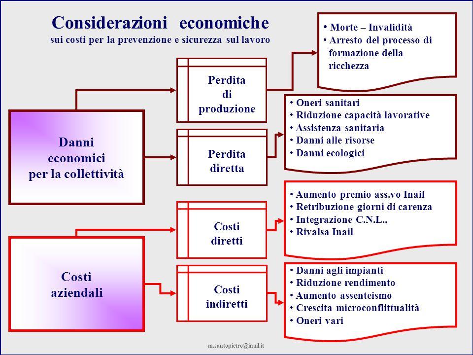 Considerazioni economiche sui costi per la prevenzione e sicurezza sul lavoro