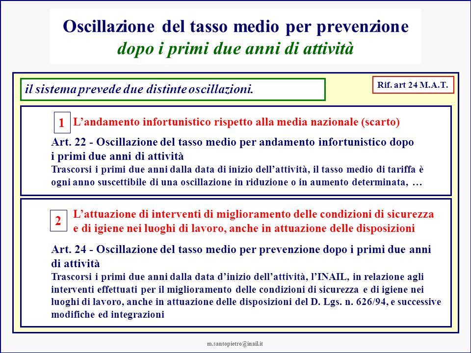 Oscillazione del tasso medio per prevenzione dopo i primi due anni di attività