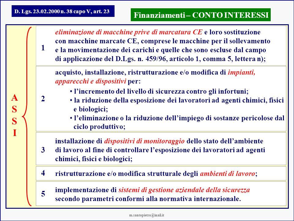 A S S I Finanziamenti – CONTO INTERESSI 1 2 3 4 5