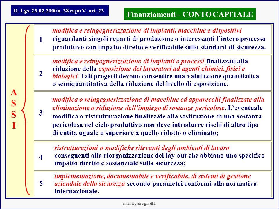 A S S I Finanziamenti – CONTO CAPITALE 1 2 3 4 5