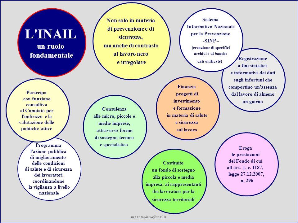 L INAIL un ruolo fondamentale Non solo in materia di prevenzione e di