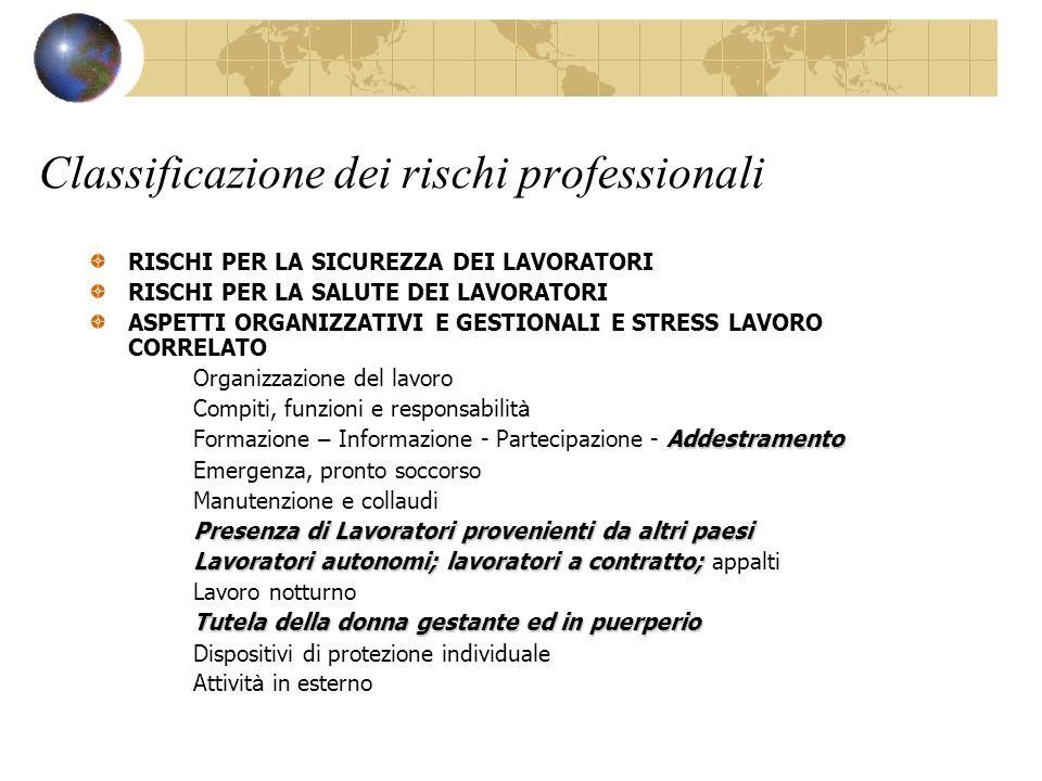 Classificazione dei rischi professionali