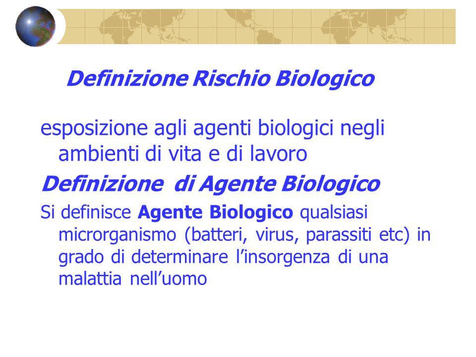 Definizione Rischio Biologico