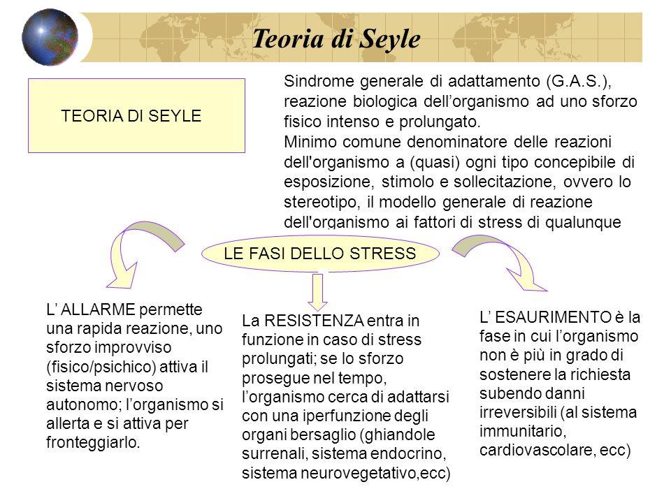 Teoria di Seyle Sindrome generale di adattamento (G.A.S.), reazione biologica dell'organismo ad uno sforzo fisico intenso e prolungato.