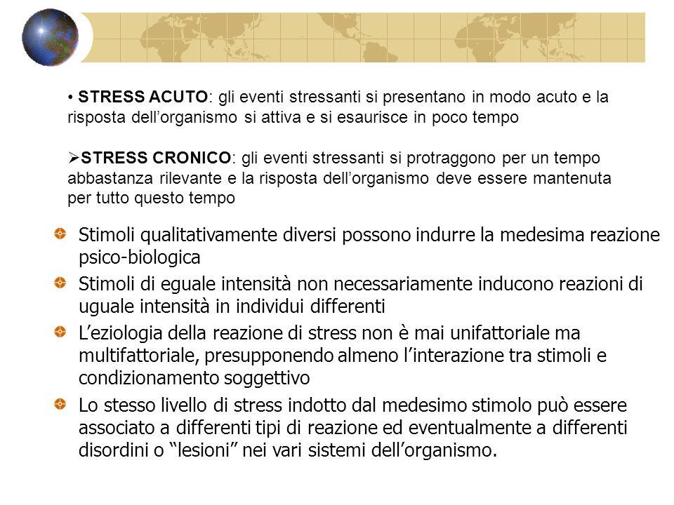 STRESS ACUTO: gli eventi stressanti si presentano in modo acuto e la risposta dell'organismo si attiva e si esaurisce in poco tempo