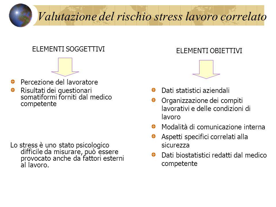 Valutazione del rischio stress lavoro correlato