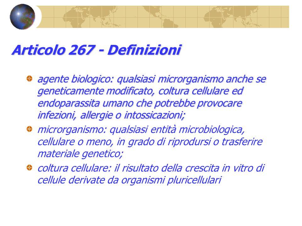 Articolo 267 - Definizioni