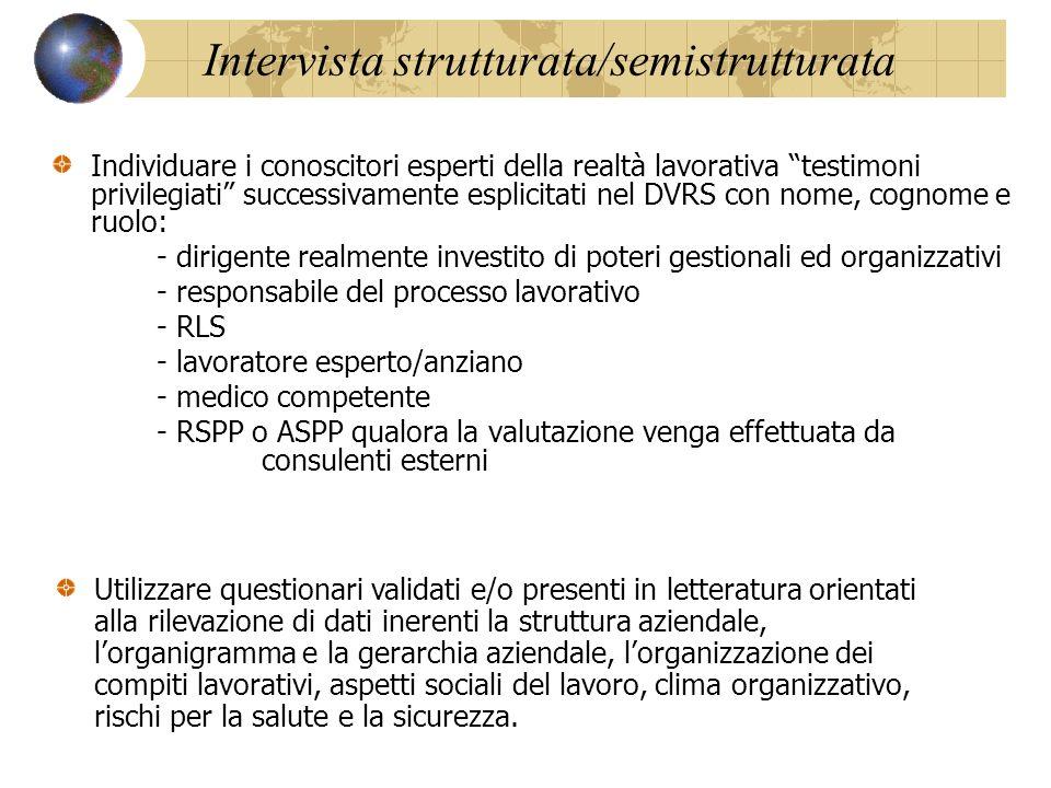 Intervista strutturata/semistrutturata