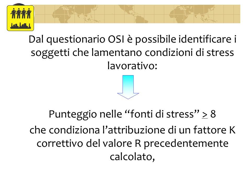 Punteggio nelle fonti di stress > 8