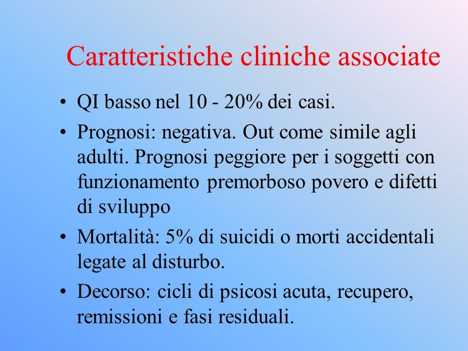 Caratteristiche cliniche associate