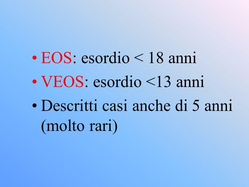 EOS: esordio < 18 anni VEOS: esordio <13 anni Descritti casi anche di 5 anni (molto rari)