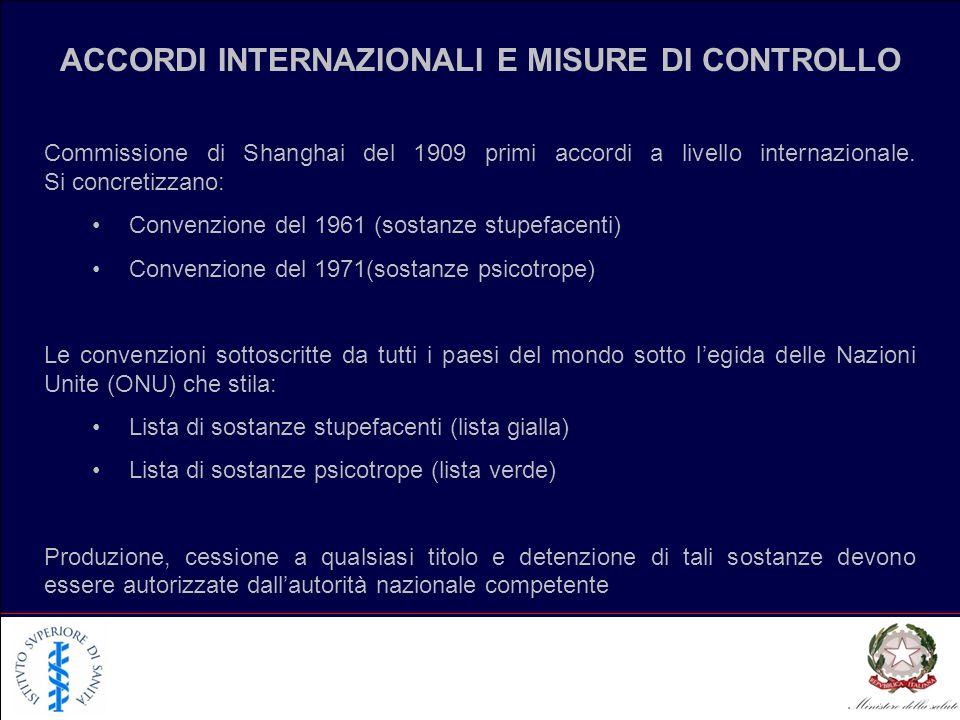 ACCORDI INTERNAZIONALI E MISURE DI CONTROLLO
