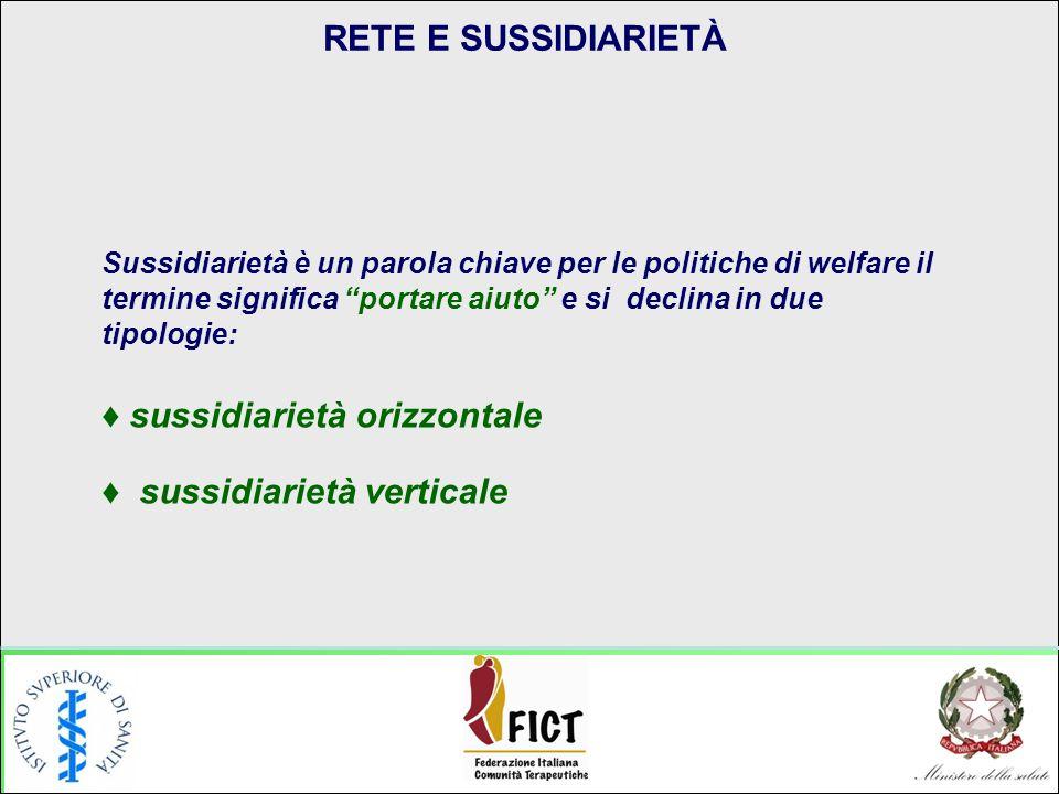 ♦ sussidiarietà orizzontale ♦ sussidiarietà verticale