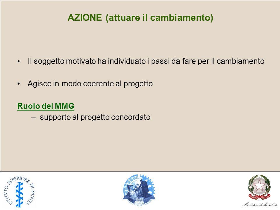 AZIONE (attuare il cambiamento)