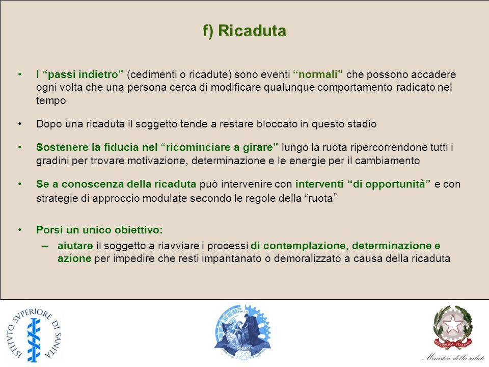 f) Ricaduta