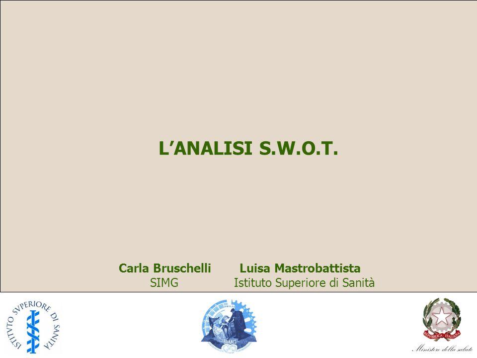 L'ANALISI S.W.O.T. Carla Bruschelli Luisa Mastrobattista