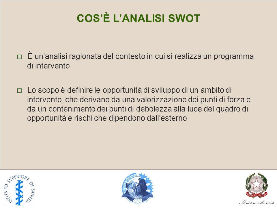COS'È L'ANALISI SWOT □ È un'analisi ragionata del contesto in cui si realizza un programma di intervento.
