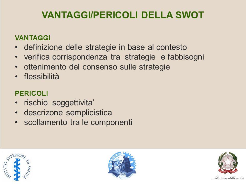 VANTAGGI/PERICOLI DELLA SWOT
