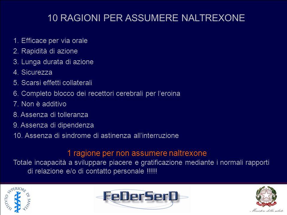 10 RAGIONI PER ASSUMERE NALTREXONE