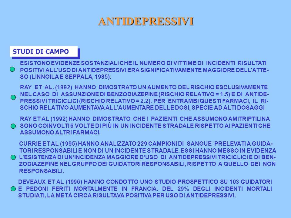 ANTIDEPRESSIVI STUDI DI CAMPO