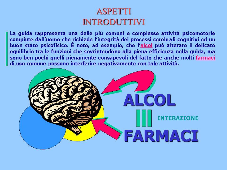 ALCOL FARMACI ASPETTI INTRODUTTIVI INTERAZIONE
