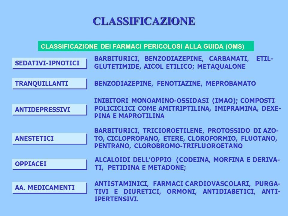 CLASSIFICAZIONECLASSIFICAZIONE DEI FARMACI PERICOLOSI ALLA GUIDA (OMS) BARBITURICI, BENZODIAZEPINE, CARBAMATI, ETIL-