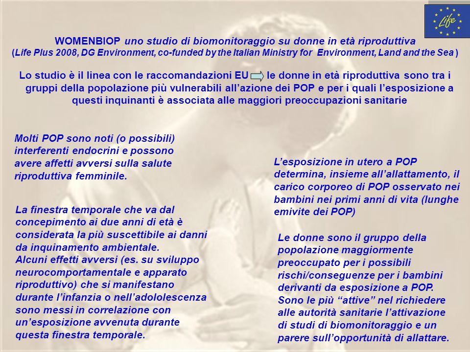 WOMENBIOP uno studio di biomonitoraggio su donne in età riproduttiva