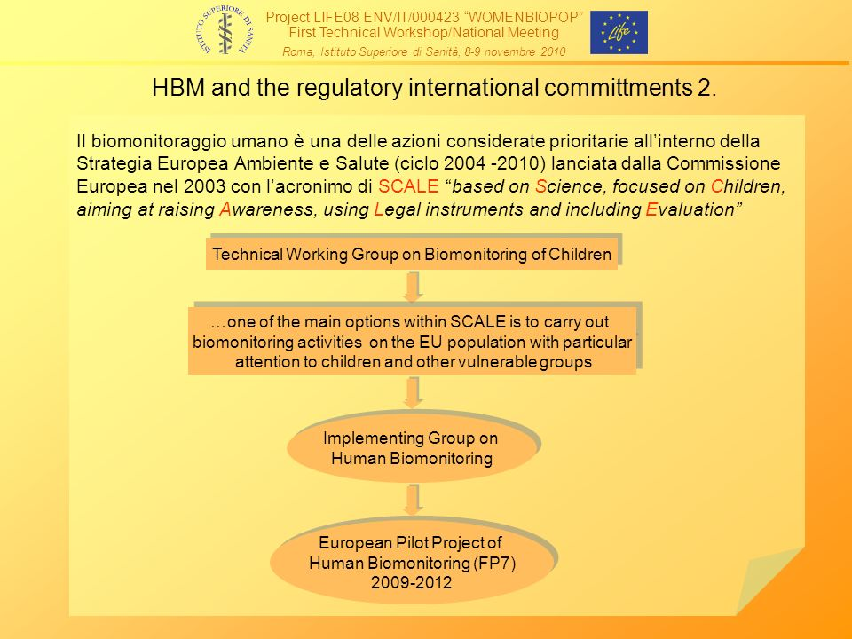 HBM and the regulatory international committments 2.