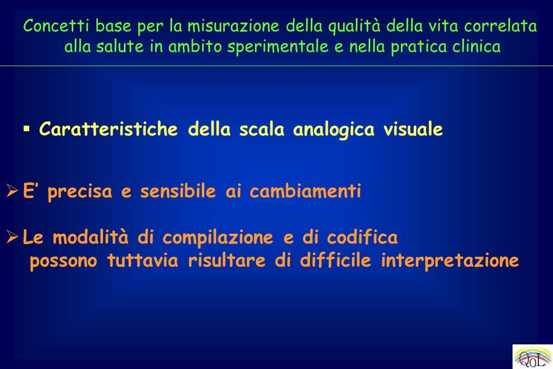 Caratteristiche della scala analogica visuale