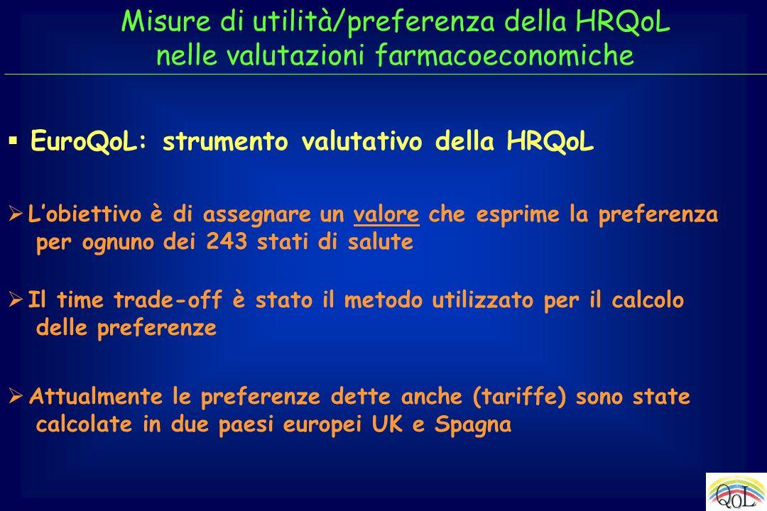 Misure di utilità/preferenza della HRQoL