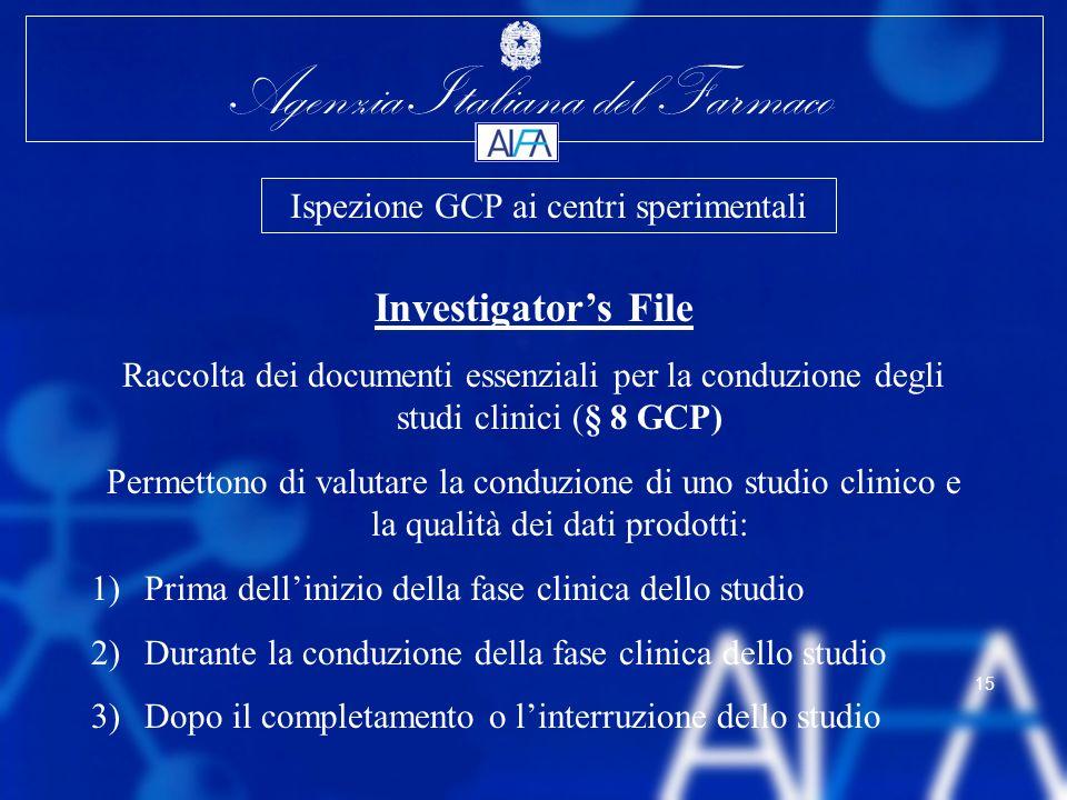 Ispezione GCP ai centri sperimentali