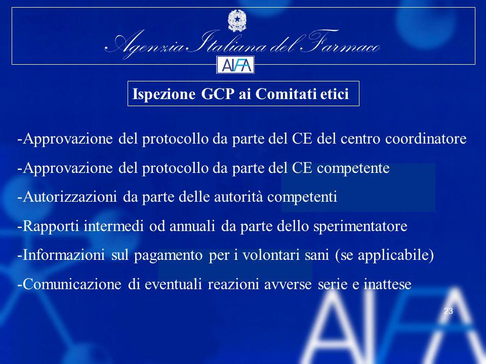 Ispezione GCP ai Comitati etici