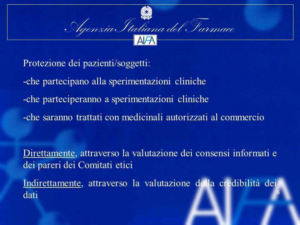 Protezione dei pazienti/soggetti: