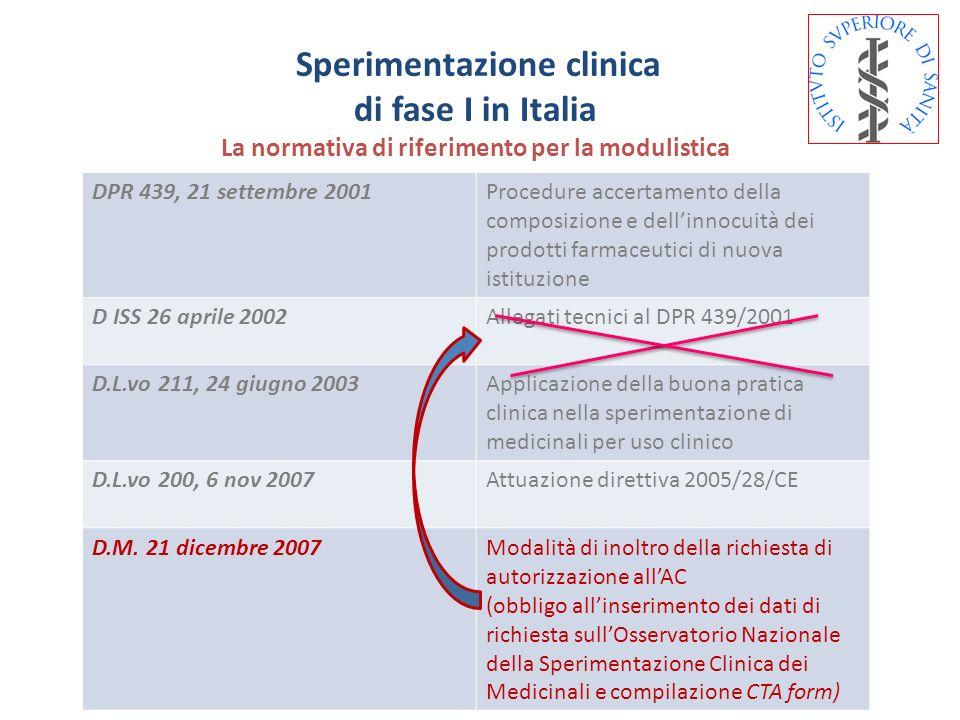 Sperimentazione clinica di fase I in Italia La normativa di riferimento per la modulistica