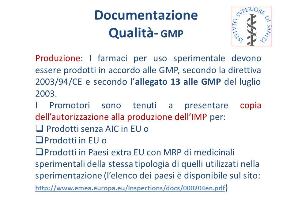 Documentazione Qualità- GMP