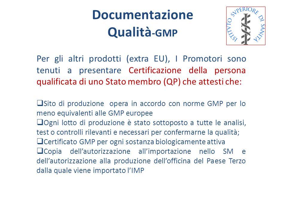 Documentazione Qualità-GMP