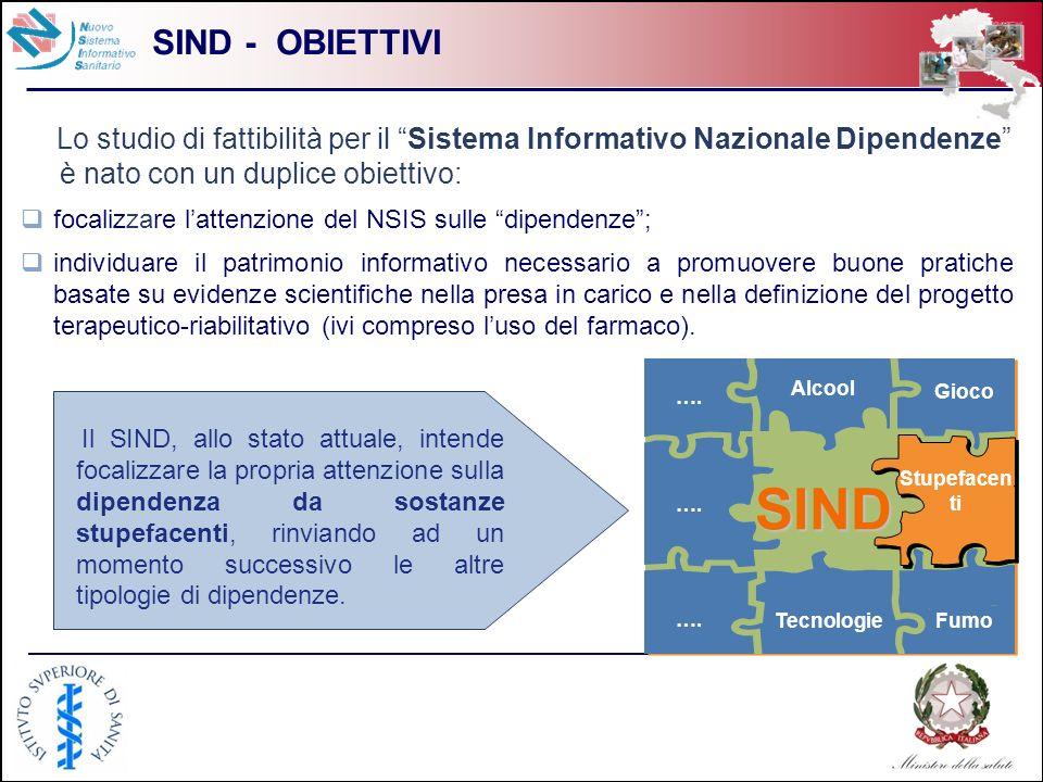 SIND - OBIETTIVI Lo studio di fattibilità per il Sistema Informativo Nazionale Dipendenze è nato con un duplice obiettivo: