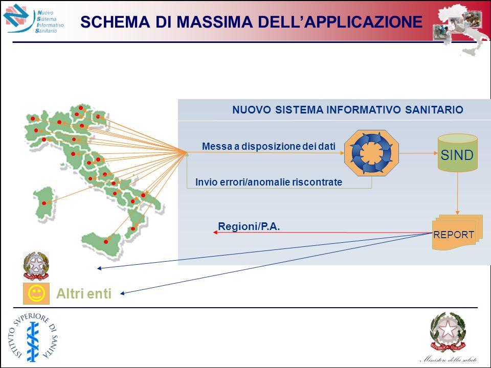 SCHEMA DI MASSIMA DELL'APPLICAZIONE