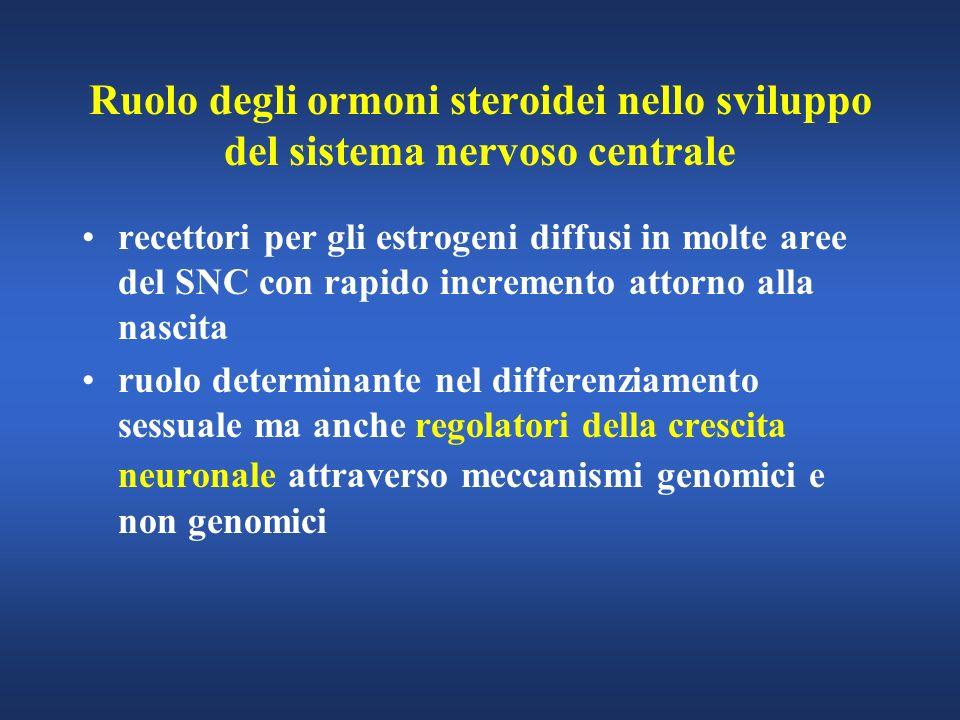 Ruolo degli ormoni steroidei nello sviluppo del sistema nervoso centrale