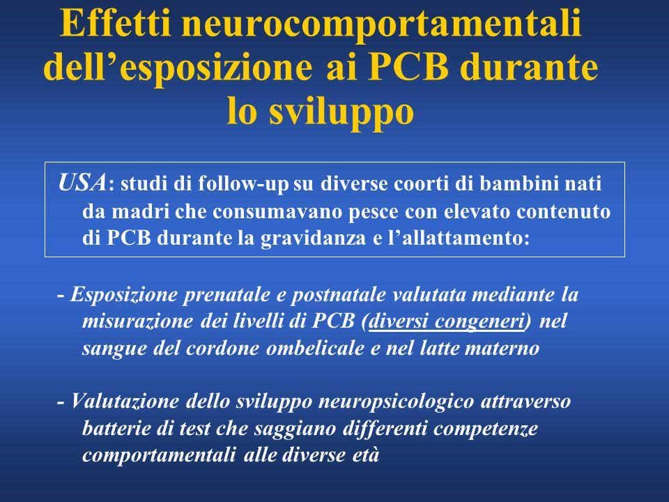 Effetti neurocomportamentali dell'esposizione ai PCB durante lo sviluppo