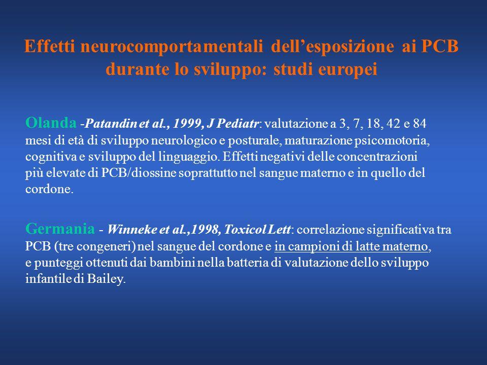 Effetti neurocomportamentali dell'esposizione ai PCB durante lo sviluppo: studi europei