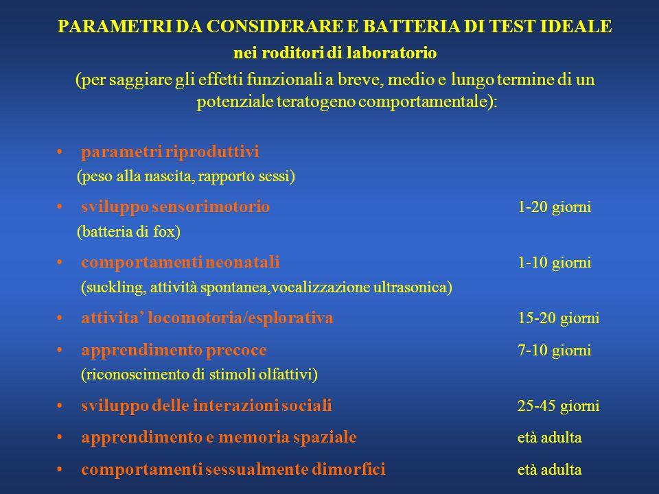 PARAMETRI DA CONSIDERARE E BATTERIA DI TEST IDEALE