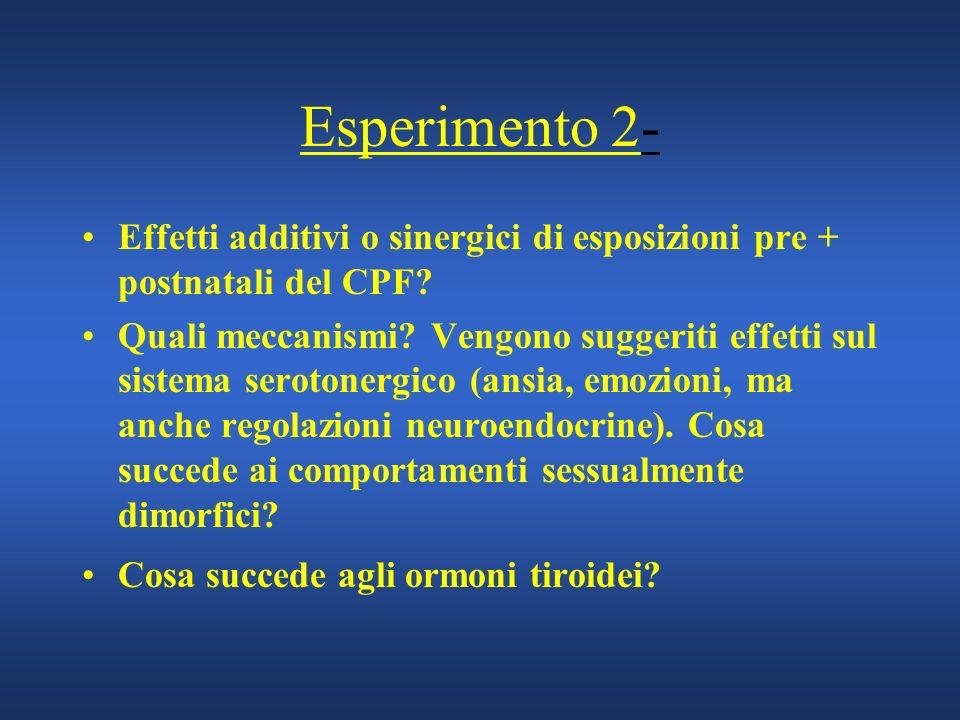 Esperimento 2- Effetti additivi o sinergici di esposizioni pre + postnatali del CPF