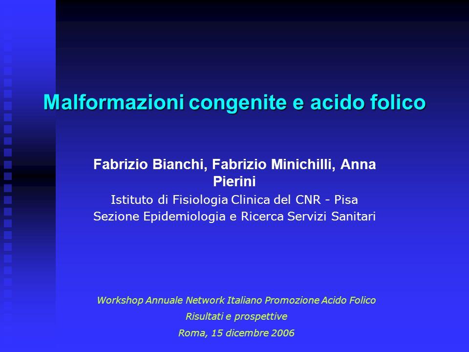 Malformazioni congenite e acido folico