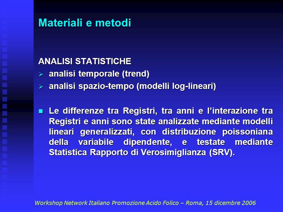 Materiali e metodi ANALISI STATISTICHE analisi temporale (trend)