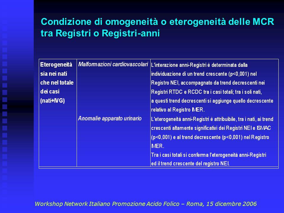 Condizione di omogeneità o eterogeneità delle MCR tra Registri o Registri-anni