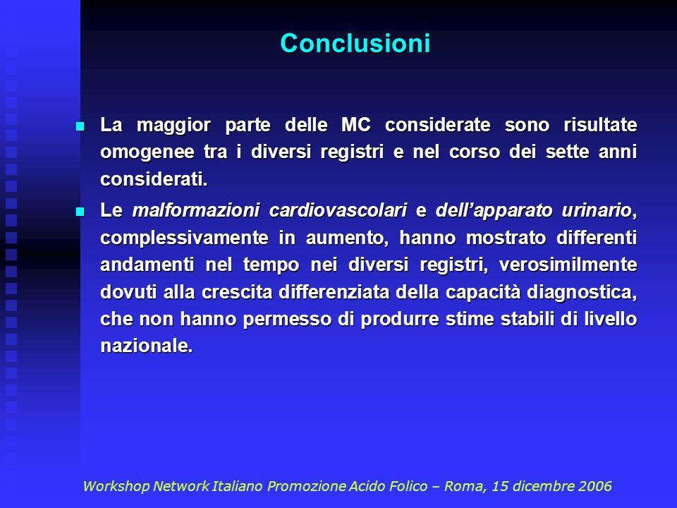 Conclusioni La maggior parte delle MC considerate sono risultate omogenee tra i diversi registri e nel corso dei sette anni considerati.