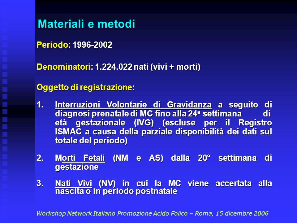 Materiali e metodi Denominatori: 1.224.022 nati (vivi + morti)