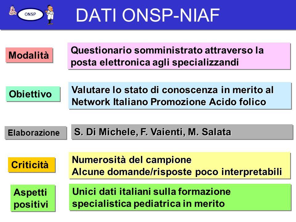 DATI ONSP-NIAF ONSP. Questionario somministrato attraverso la posta elettronica agli specializzandi.